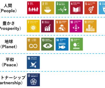SDGsとは?企業の取り組みの事例を紹介します!